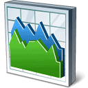 Stock Chart Software