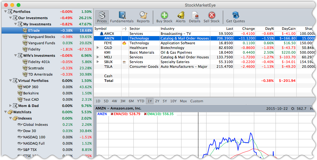 customized portfolio tracking stock market eye