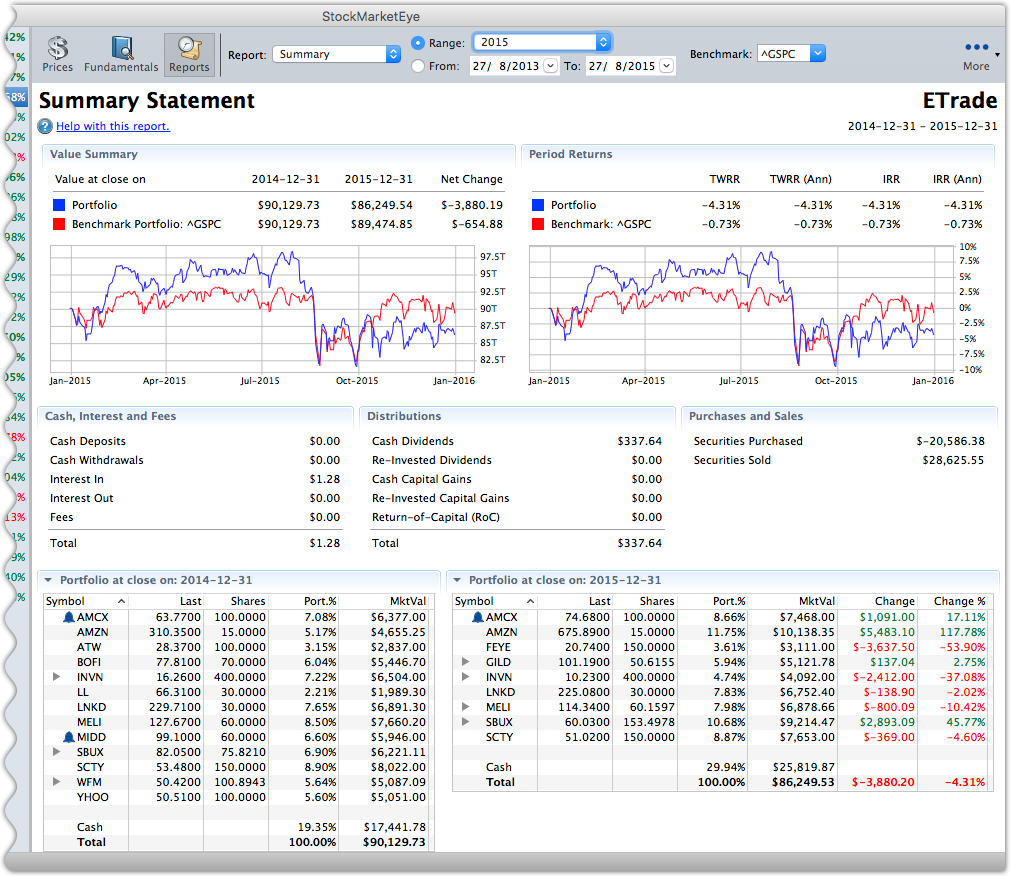 View performance metrics in the Summary report.