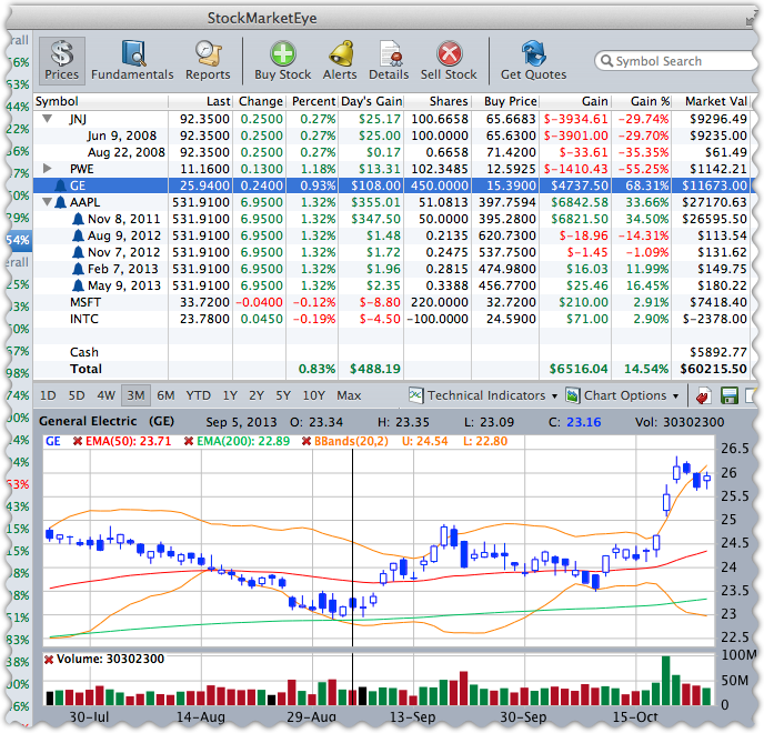 Google Finance Stock Quotes In Excel: Stock Exchange Data In Excel Best Auto Traders Reviewed