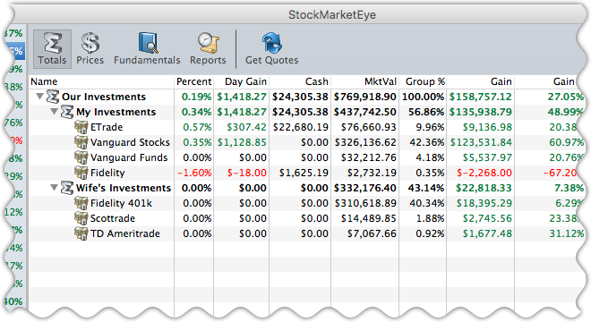 StockMarketEye helps you keep your eye on your investments.
