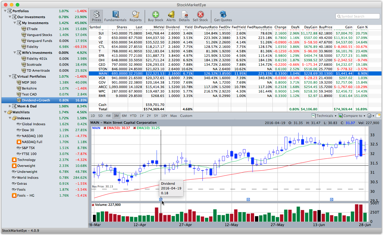 portfolio tracker for investors stock market eye