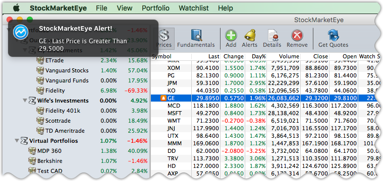 StockMarketEye stock price alerts help you keep your eye on the markets.