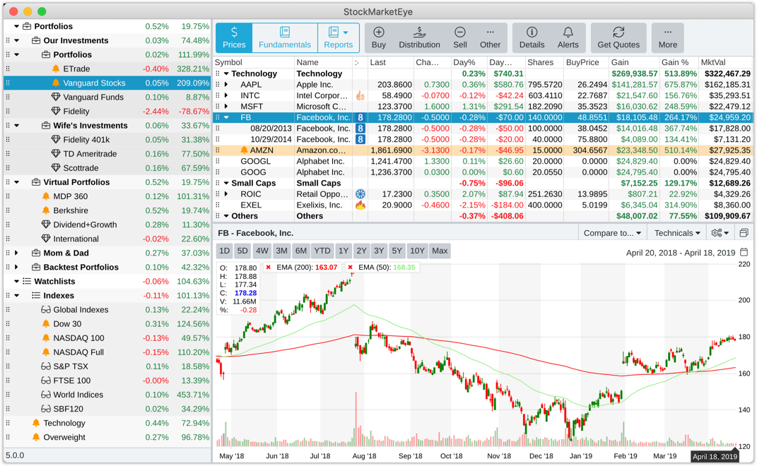 Investment Tracking Software - StockMarketEye