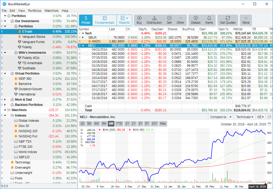 Portfolio Management Software - StockMarketEye