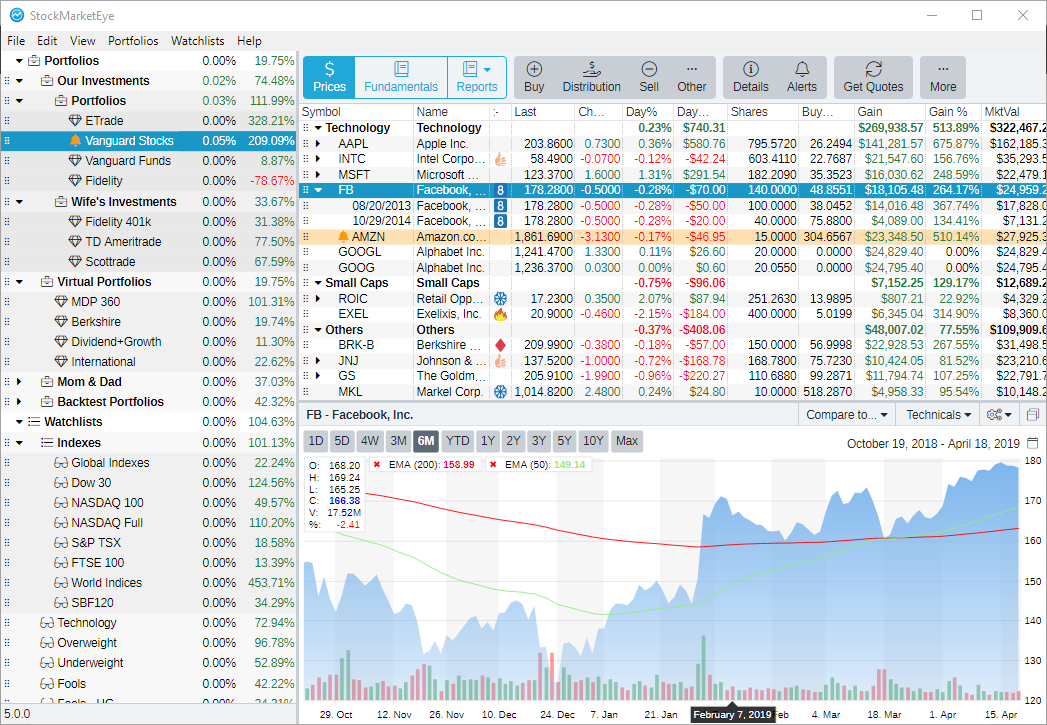 Investment Management Software - StockMarketEye