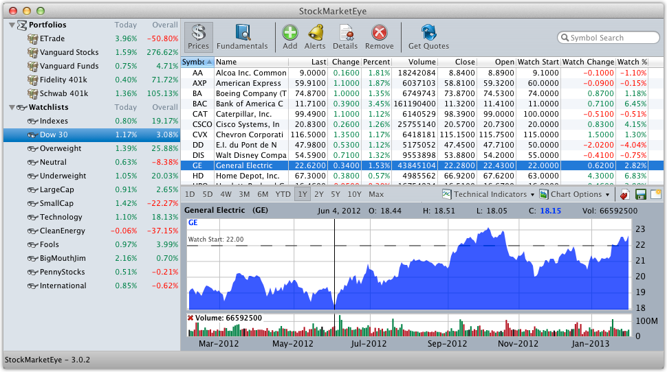 Stock options modeling software