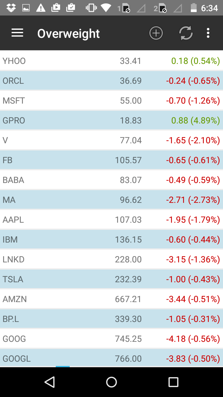 StockMarketEye for Android - Watchlist