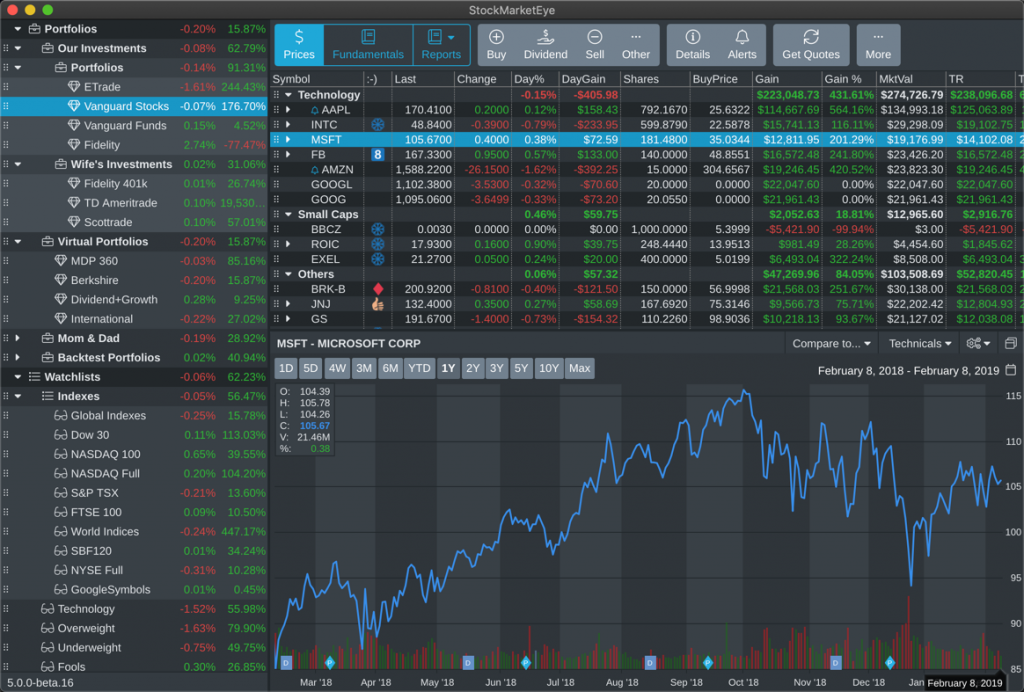 StockMarketEye 5 - Dark Theme