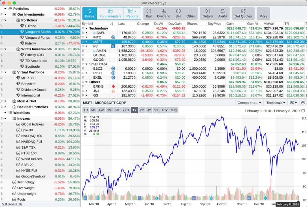 StockMarketEye 5 - Light Theme