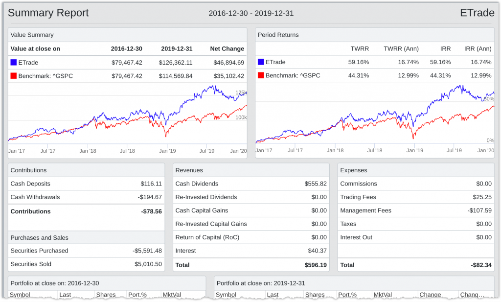 StockMarketEye 5.2 Updated Summary Report