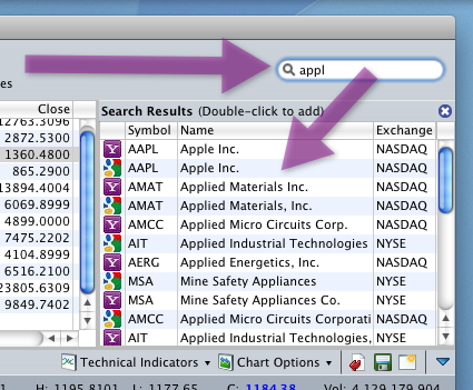 Stock options symbol lookup