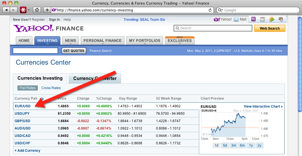 Yahoo Finance Currencies Center