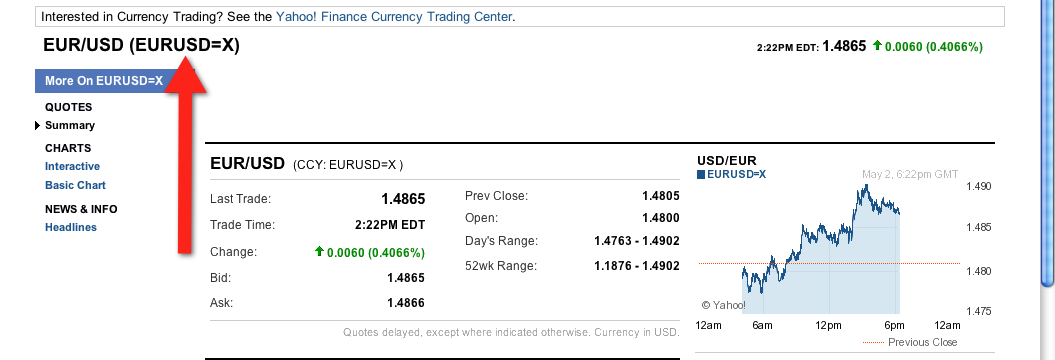 Yahoo Finance Currency Page