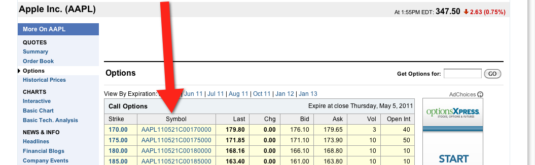 stock option symbols options page for aapl